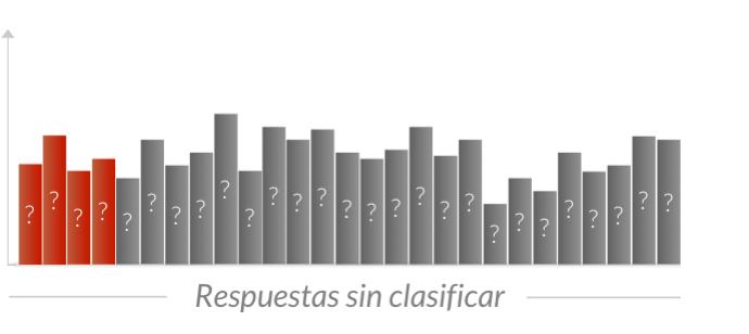 respuestas-sin-clasificar