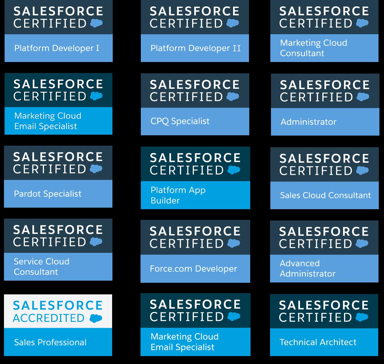 formación en salesforce certificaciones