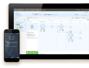 Complementary Solutions for Salesforce salesforce-mkt