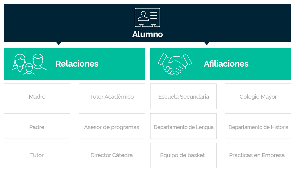 HEDA Salesforce para Universidades