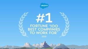 Ser un Salesforce Developer