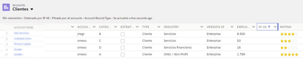 Global qualifcation Salesforce marketing cloud