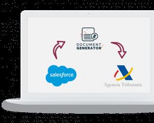 S4G consultoría Salesforce logo agencia tributaria