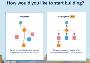 Salesforce winter release 2021. Start building