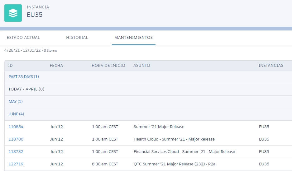actualización Salesforce de organización
