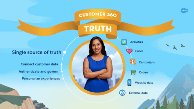 Novedades Dreamforce 2019: Customer 360