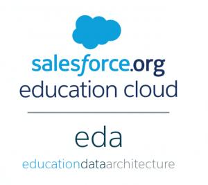 salesforce.org - EDA