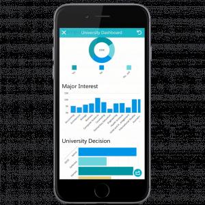 versión móvil plataforma EDA