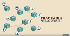 Salesforce Blockchain Overview - YouTube 8