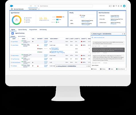 Analítica en Service Cloud Voice