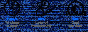 S4G logo productividad y peridodos