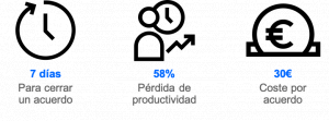 grafica firma-electronica-con-docusign salesforce